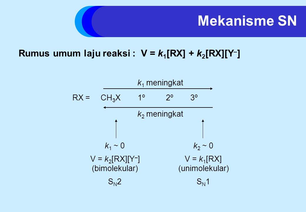 Mekanisme SN Rumus umum laju reaksi : V = k1[RX] + k2[RX][Y–]